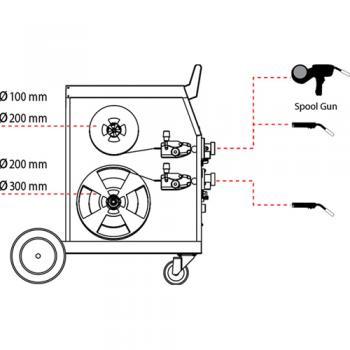 Сварочный полуавтомат для сварки и пайки с двумя паяльникамиDecaD-MIG 532 TDKЕ - slide2